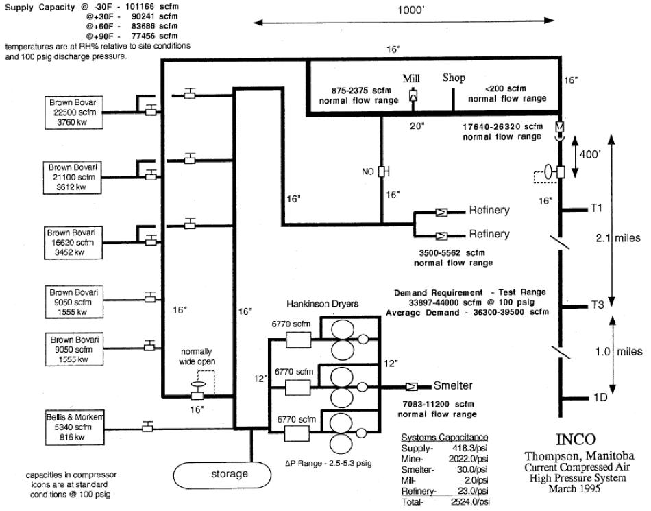 vale thompson turbo compressor upgrades