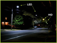 LED HID Lights