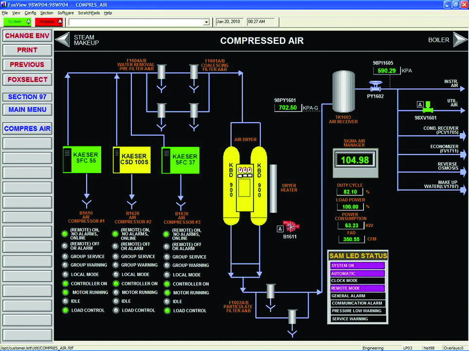 Air Compressor Control Gap Issues Solved At An Ethanol Plant Compressed Air Best Practices