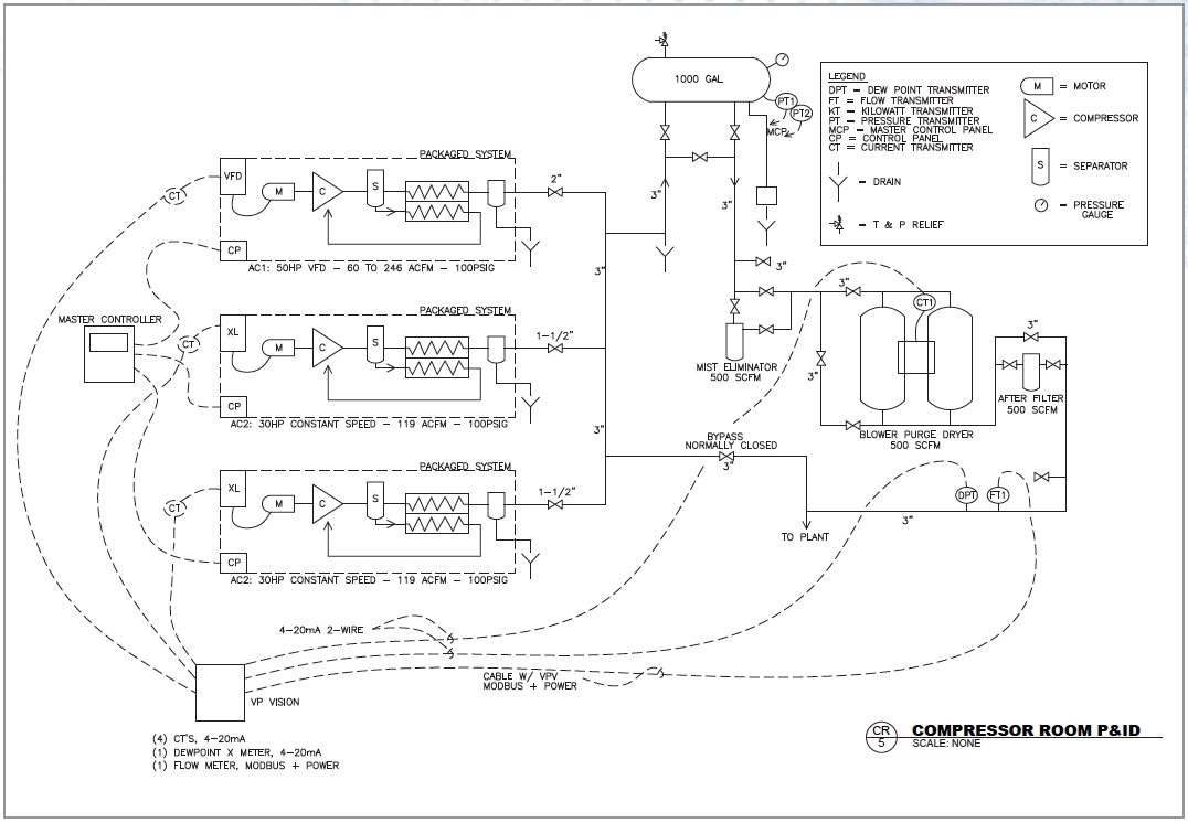 Integration: Should Compressed Air Monitoring be Combined ... on wiring diagram for air, wiring diagram for lighting, wiring diagram for accessories, wiring diagram for grinder, wiring diagram for fan, wiring diagram for pressure washer, wiring diagram for car, wiring diagram for power tools, wiring diagram for door, wiring diagram for evaporator, wiring diagram for tractor, wiring diagram for relay,