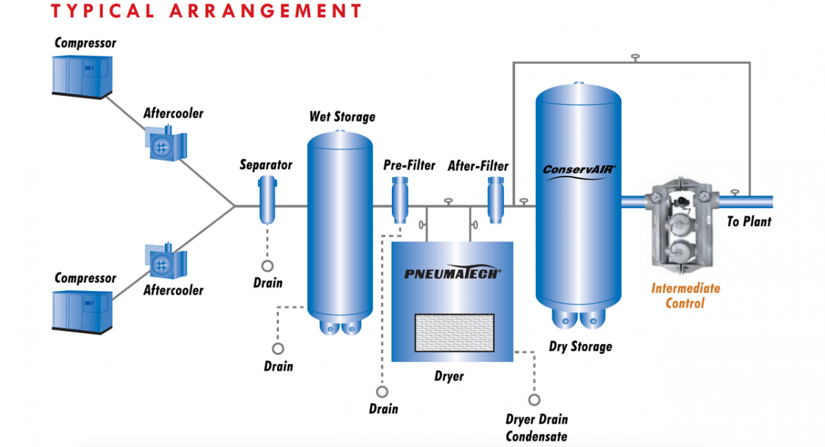 storage tank piping diagram 3