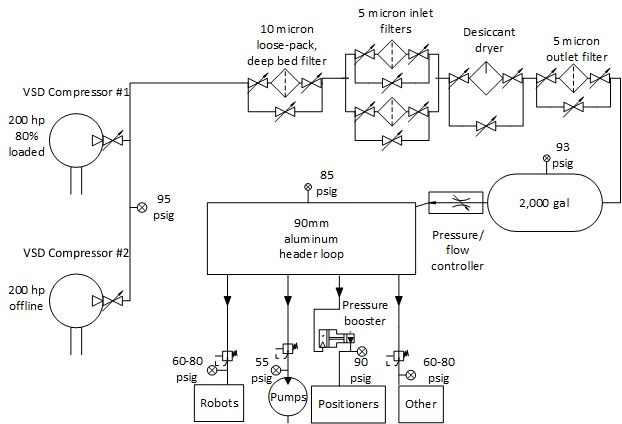 Figure 6 air system schematic simple schematic diagram