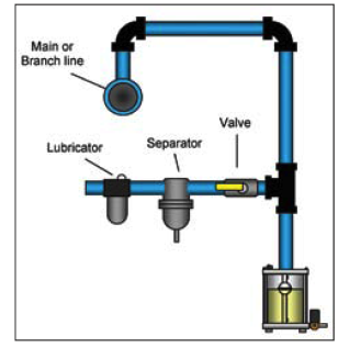 pressor Inlet Piping on piping diagram