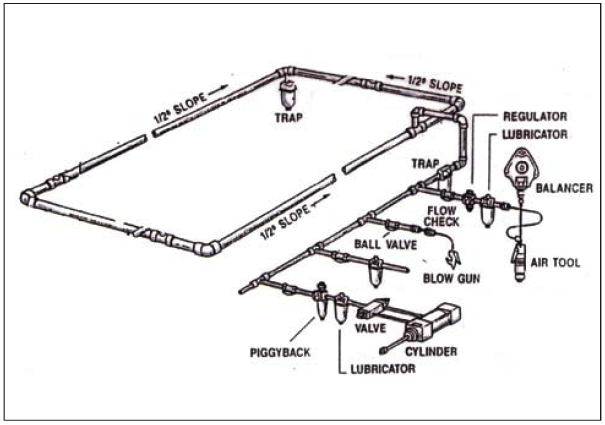air compressor piping diagram