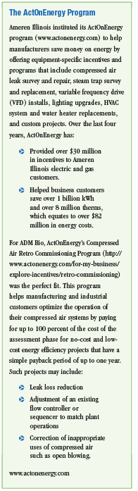 The ActOn Energy Program