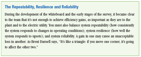 The Repeatability, Resilience and Reliability