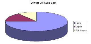 Balberg graph 1