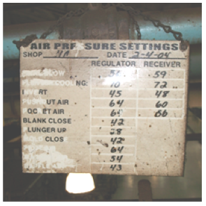 Recommended Pressure Settings