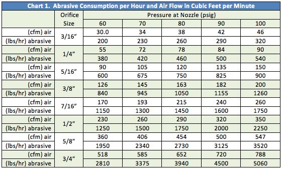 machine cost per hour