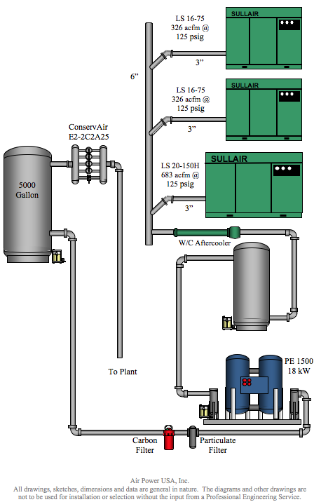 Proposed System Schematic