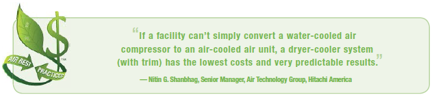 Evaluating Air Compressor Cooling Systems | Compressed Air
