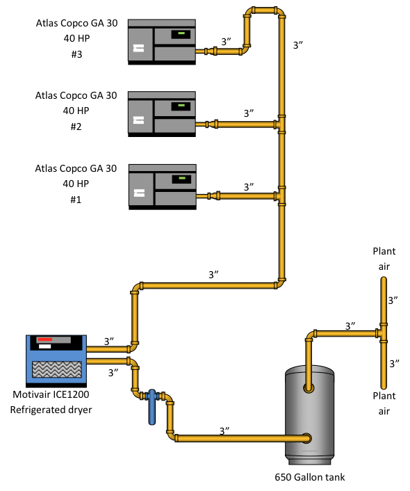 compressed air piping design pdf