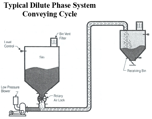 Asset Lifecycle Management additionally Electric Tankless Instant On demand Hot Water Heater Small moreover Lemon battery moreover File Diagram of the human heart ta further Watercycleevaporation. on electrical flow diagram