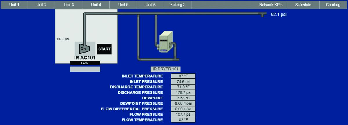 Bay Controls monitoring system